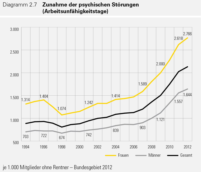 Charmant Systemisches Diagramm Bilder - Der Schaltplan ...